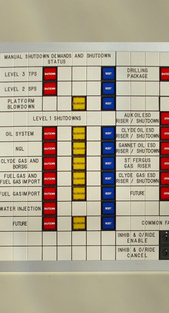 Mimic control panel for gas control on oil rigs